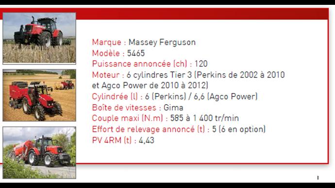 Caractéristiques techniques du Massey Ferguson 5465.