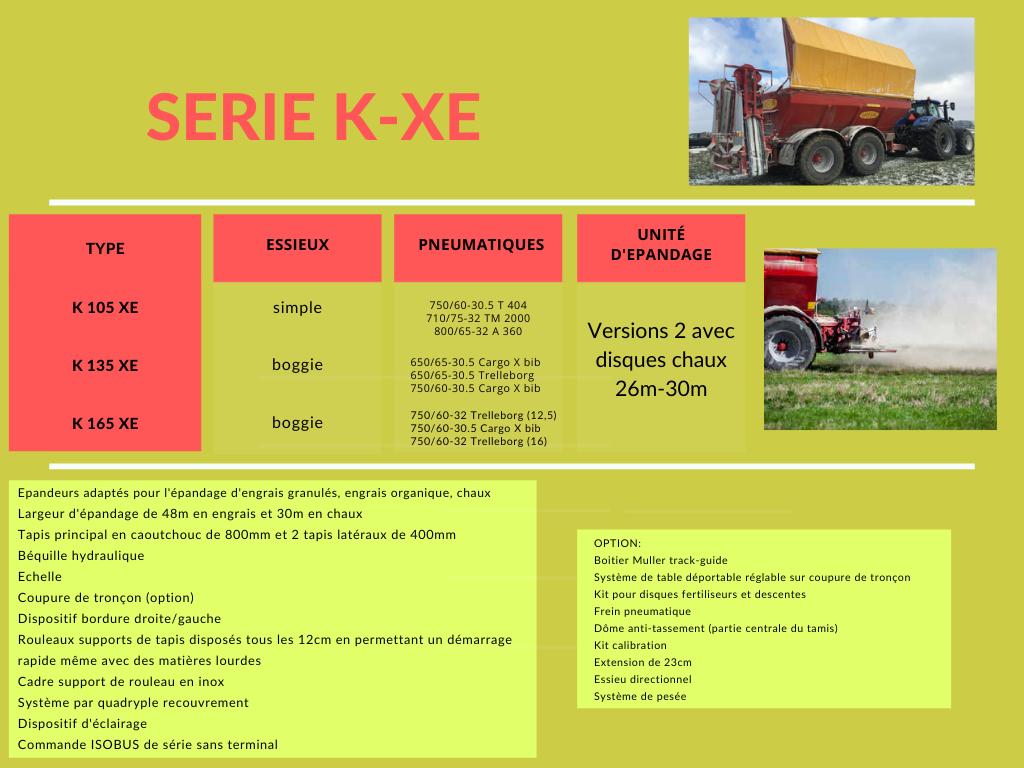 Docs Bredal Série K-XE