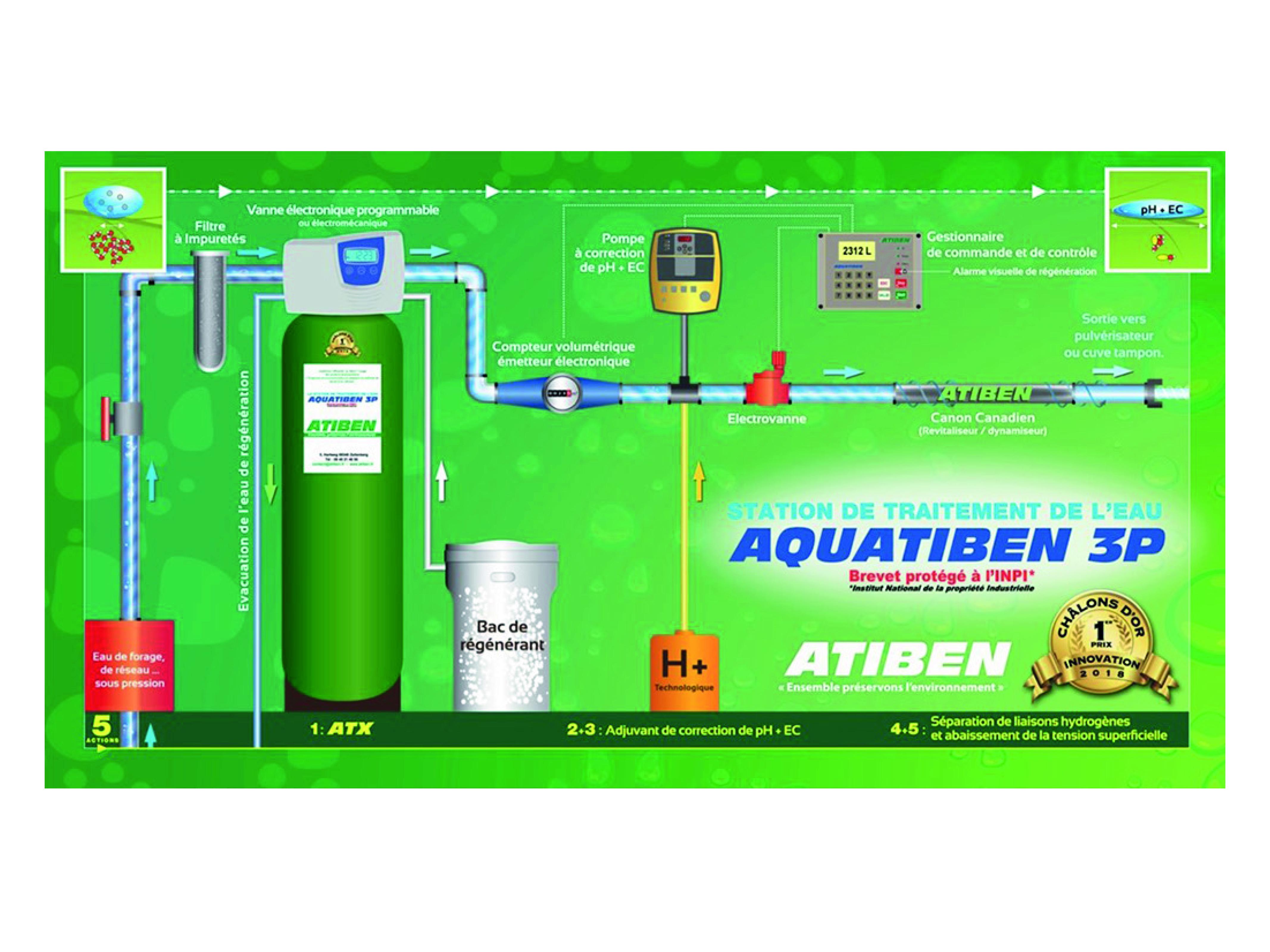 Participez à la présentation de la station Aquatiben 3P le mercredi 20 Janvier !